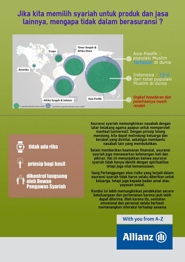 infografik-mengapa-memilih-asuransi-syariah_1_1