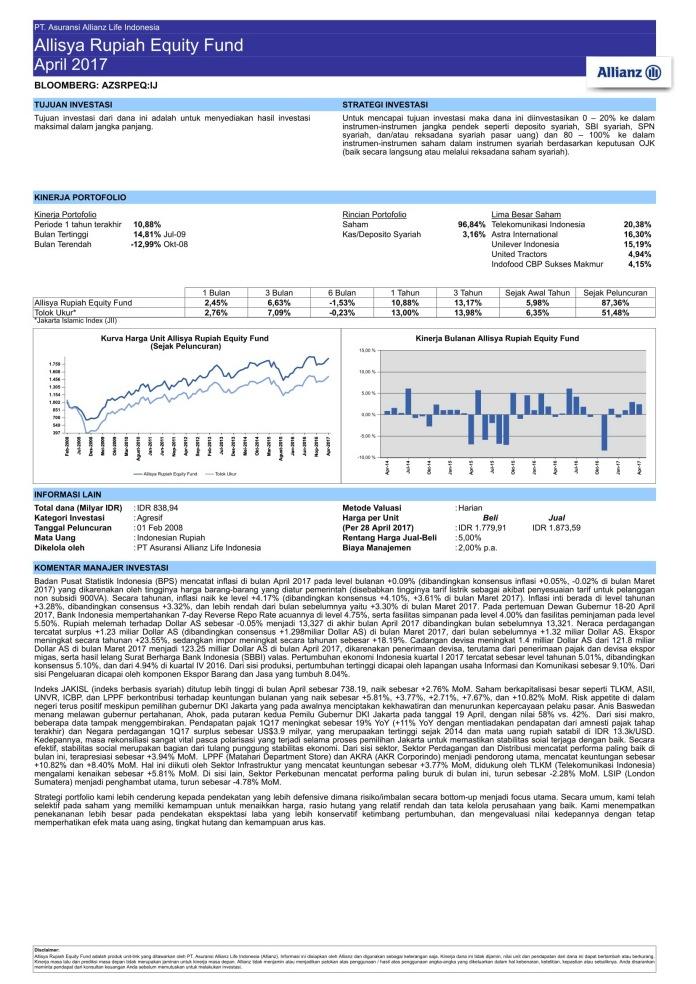 AlliSya Rupiah Equity Fund Apr 2017 (Bahasa)-1