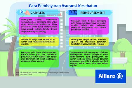 cara-pembayaran-asuransi-kesehatan_content-image